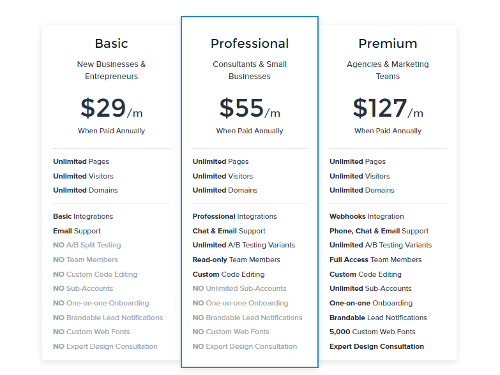 Instapage Pricing Annually