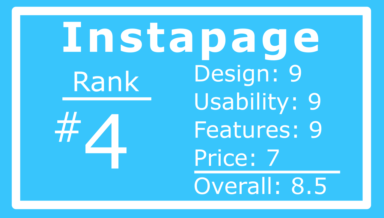 Instapage Review - Breakdown of score