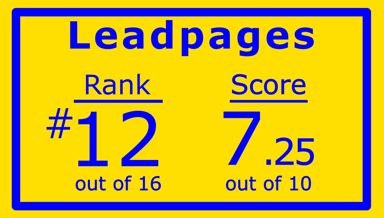 Leadpages Review Overall Score