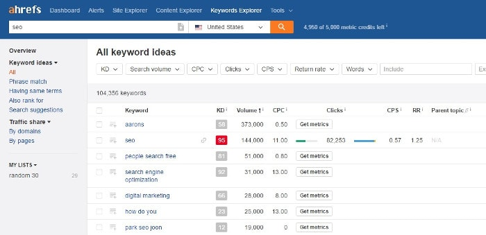ahrefs-keyword-ideas