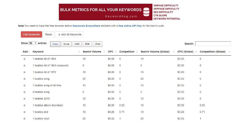 keywords-everywhere-results