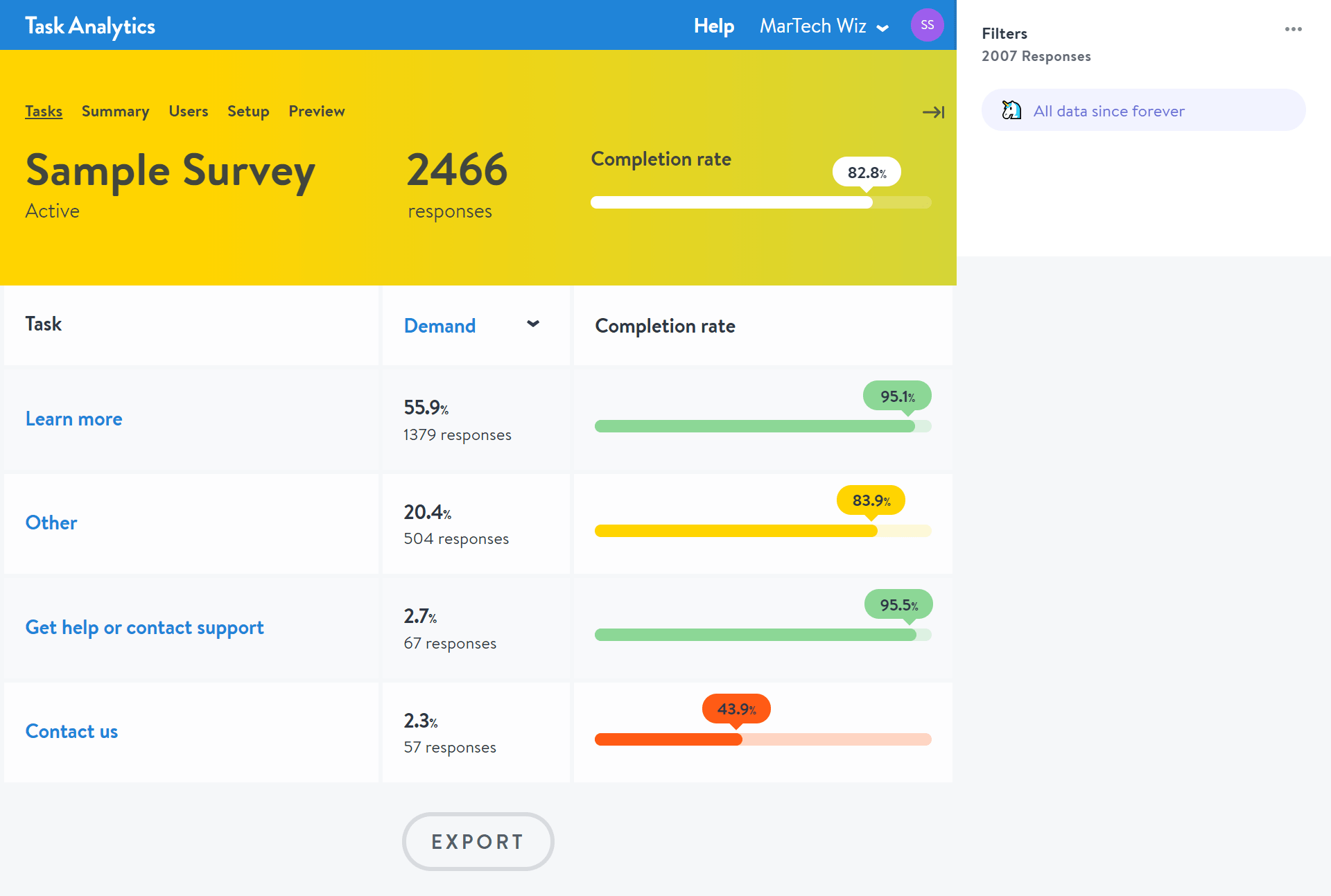 task-analytics-dashboard